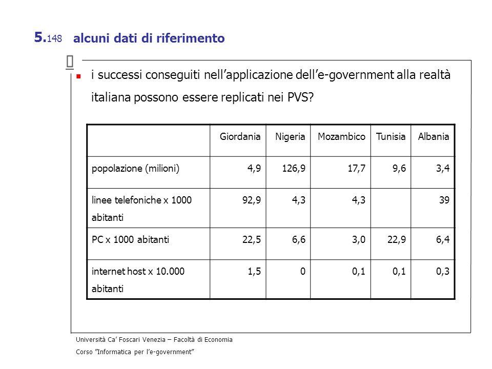 Università Ca Foscari Venezia – Facoltà di Economia Corso Informatica per le-government 5. 148 alcuni dati di riferimento i successi conseguiti nellap