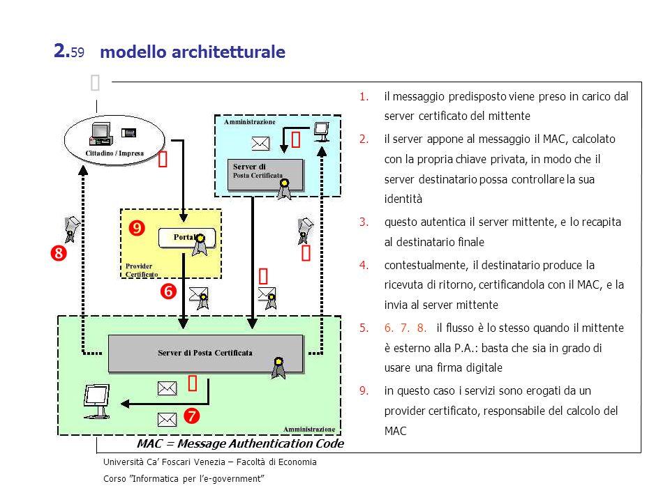 Università Ca Foscari Venezia – Facoltà di Economia Corso Informatica per le-government 2. 59 modello architetturale 1.il messaggio predisposto viene