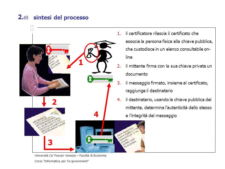 Università Ca Foscari Venezia – Facoltà di Economia Corso Informatica per le-government 2. 65 sintesi del processo 1.il certificatore rilascia il cert