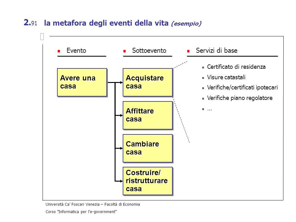 Università Ca Foscari Venezia – Facoltà di Economia Corso Informatica per le-government 2. 91 la metafora degli eventi della vita (esempio) Evento Sot