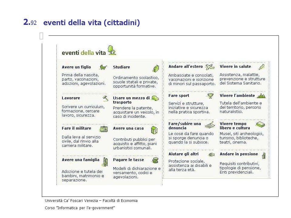Università Ca Foscari Venezia – Facoltà di Economia Corso Informatica per le-government 2. 92 eventi della vita (cittadini)