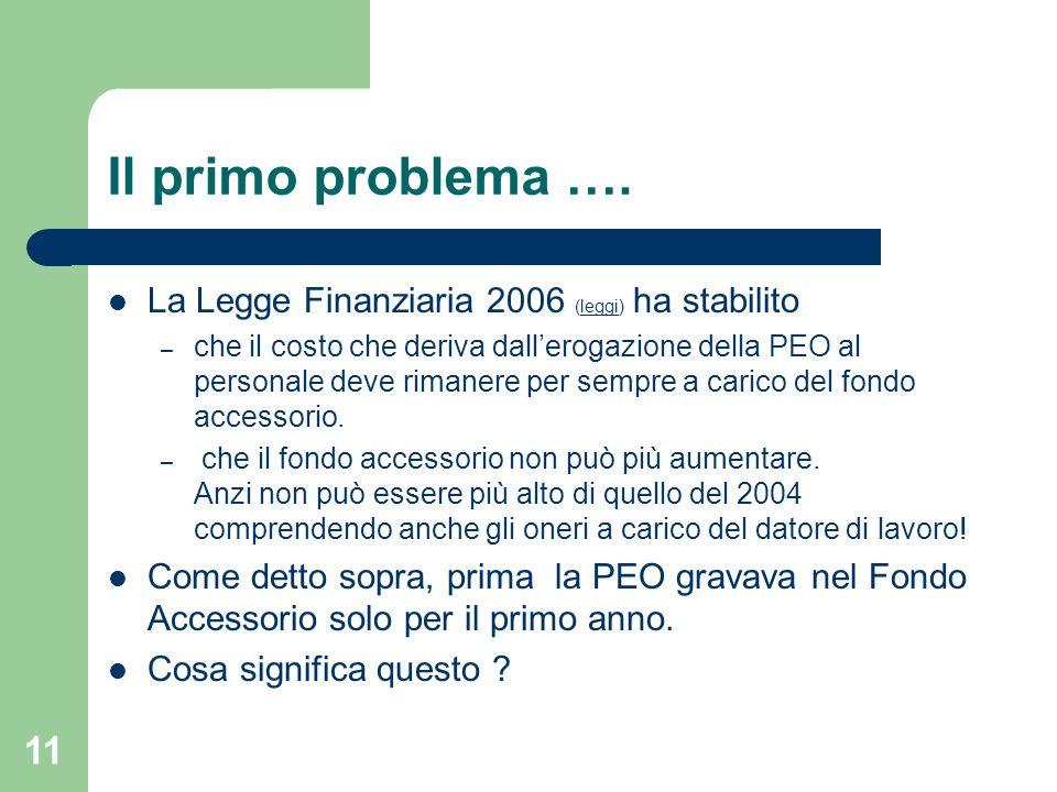 10 La PEO …./3 Perché cè una tornata PEO nel 2009 e non nel 2010 come previsto.