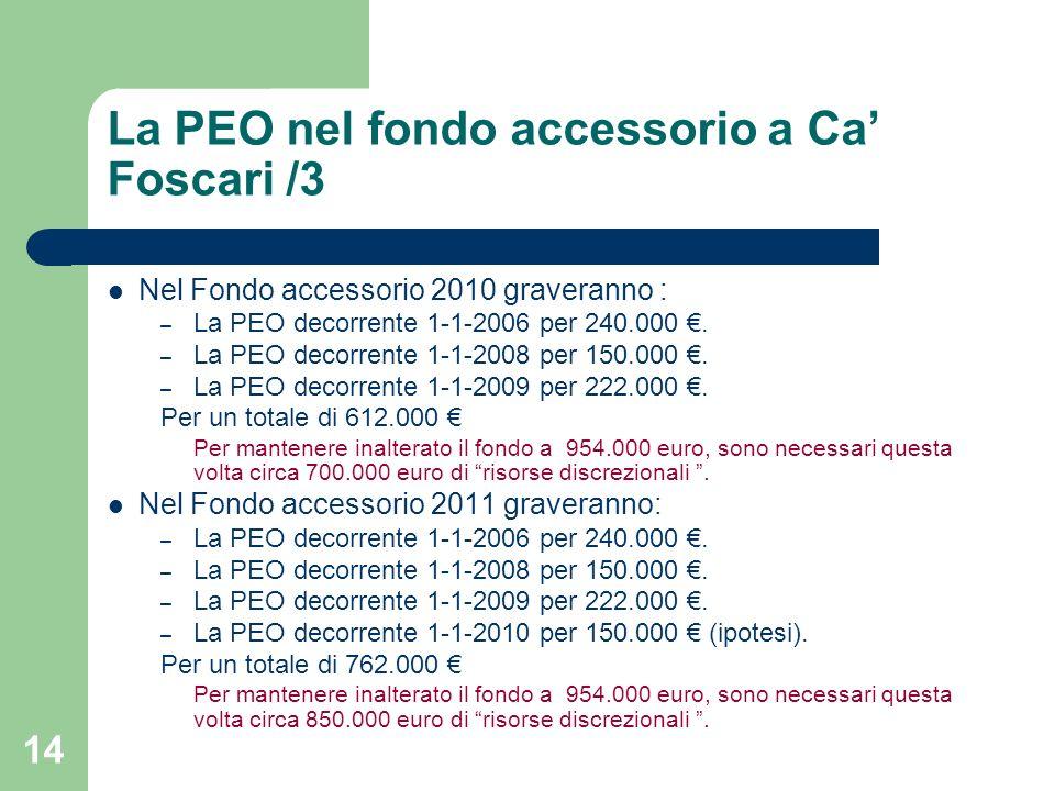 13 La PEO nel fondo accessorio a Ca Foscari /2 Nel Fondo Accessorio 2008 (ora in discussione), ricordando che la PEO finora è stata erogata ogni 2 anni, continua a gravare – la PEO decorrente 1-1-2006 per 240.000.