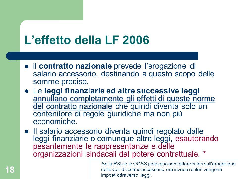17 La LF 2006 poteva essere interpretata anche in altro modo, ossia il costo PEO poteva far parte della ripartizione del fondo nelle varie voci accessorie: allora sarebbe stato davvero peggio .