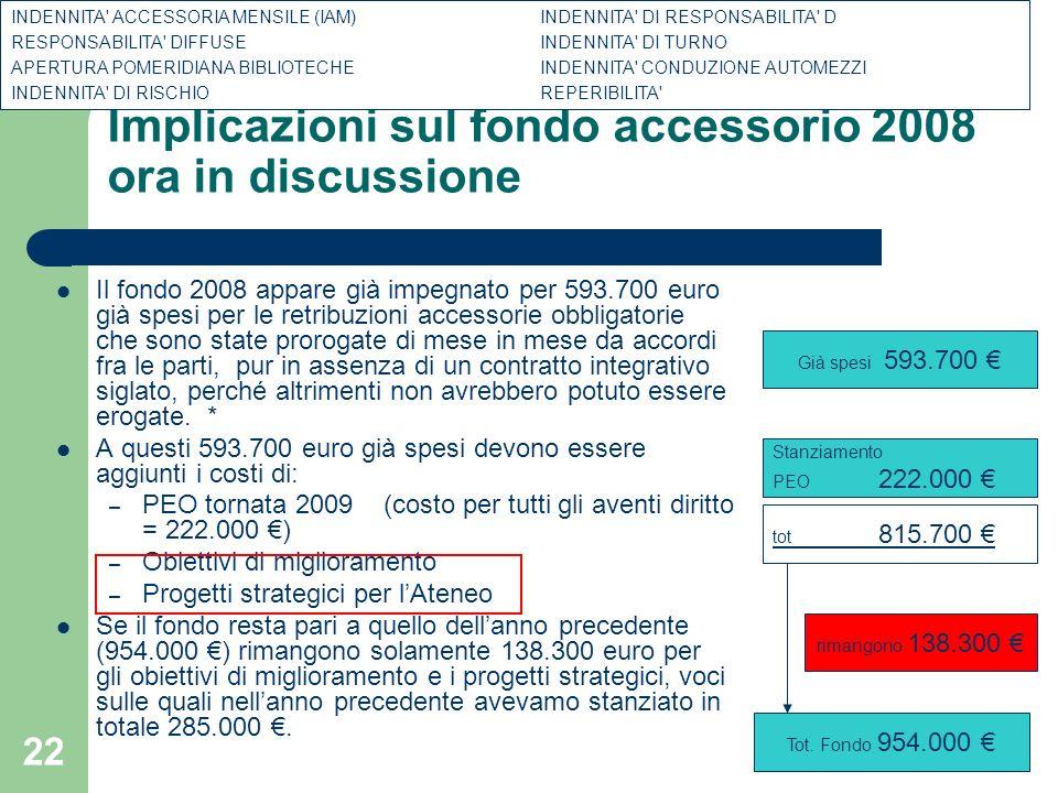 21 Adesso il principale nostro problema è rappresentato dalle PEO Sia a causa della Legge Finanziaria 2006 che della Legge Brunetta 133/2008 la PEO dovrà diventare selettiva.