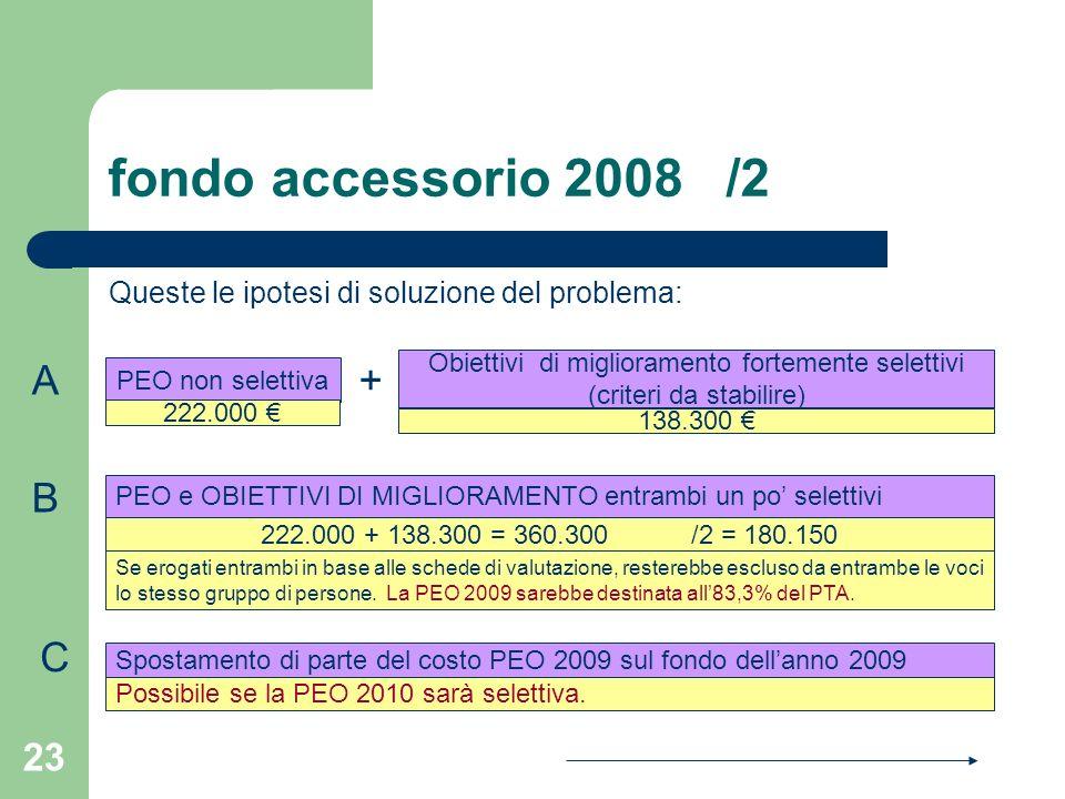 22 Implicazioni sul fondo accessorio 2008 ora in discussione Il fondo 2008 appare già impegnato per 593.700 euro già spesi per le retribuzioni accessorie obbligatorie che sono state prorogate di mese in mese da accordi fra le parti, pur in assenza di un contratto integrativo siglato, perché altrimenti non avrebbero potuto essere erogate.