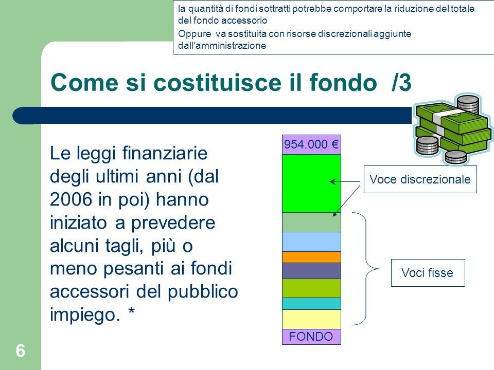 5 Come si costituisce il fondo /2 Il CCNL prevede di stanziare una serie di somme che vanno a finanziare il fondo, FONDO una delle somme previste è discrezionale: Lamministrazione può aggiungere risorse in base alle sue capacità di bilancio.