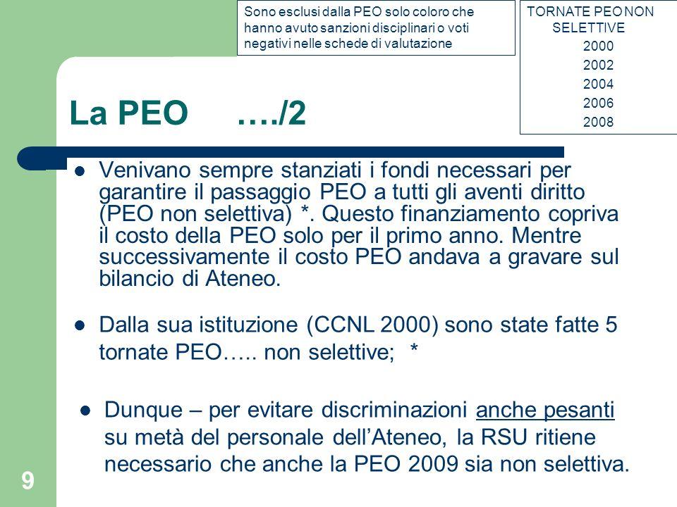 8 La PEO …./1 La PEO è un istituto che fino al 2008 era erogato ogni due anni a coloro che avevano maturato almeno 3 anni di anzianità.