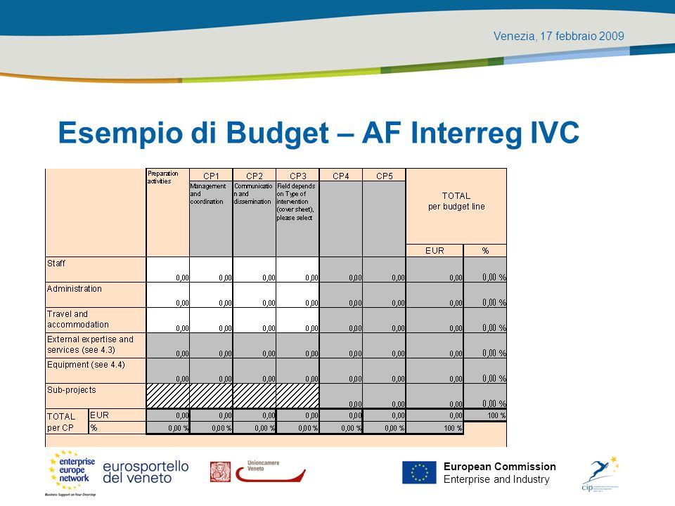 Venezia, 17 febbraio 2009 European Commission Enterprise and Industry Esempio di Budget – AF Interreg IVC