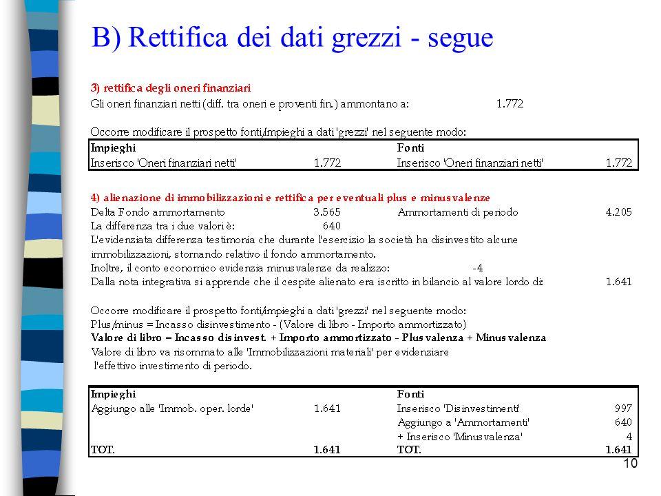 10 B) Rettifica dei dati grezzi - segue