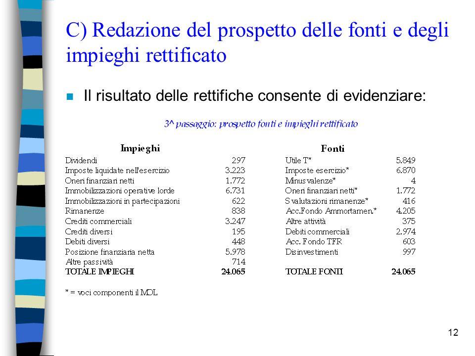 12 C) Redazione del prospetto delle fonti e degli impieghi rettificato n Il risultato delle rettifiche consente di evidenziare: