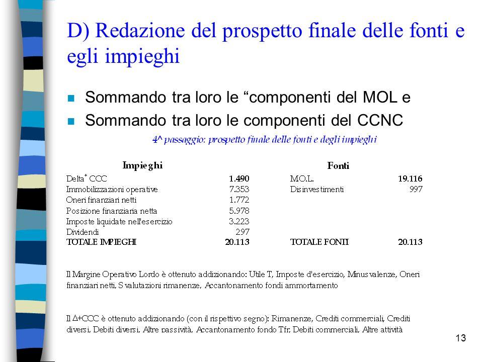 13 D) Redazione del prospetto finale delle fonti e egli impieghi n Sommando tra loro le componenti del MOL e n Sommando tra loro le componenti del CCN