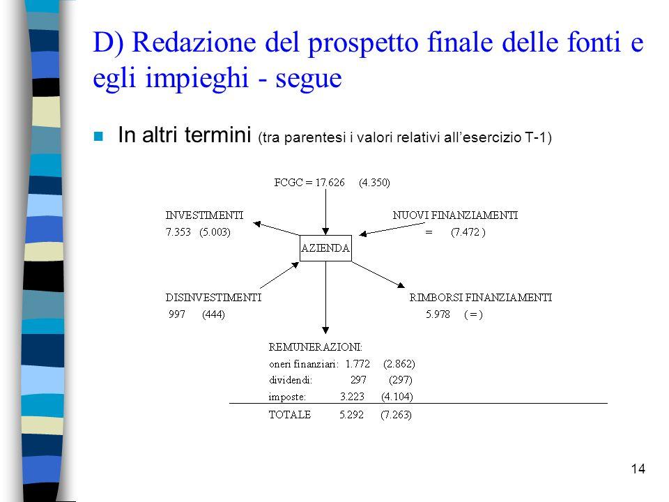 14 D) Redazione del prospetto finale delle fonti e egli impieghi - segue n In altri termini (tra parentesi i valori relativi allesercizio T-1)