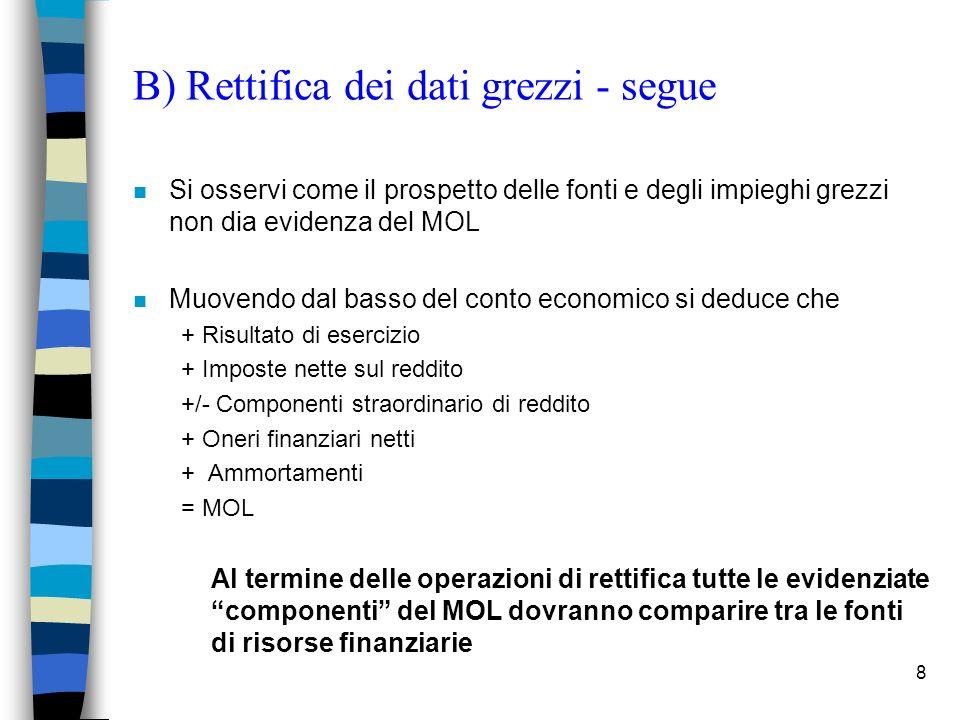 8 B) Rettifica dei dati grezzi - segue n Si osservi come il prospetto delle fonti e degli impieghi grezzi non dia evidenza del MOL n Muovendo dal bass
