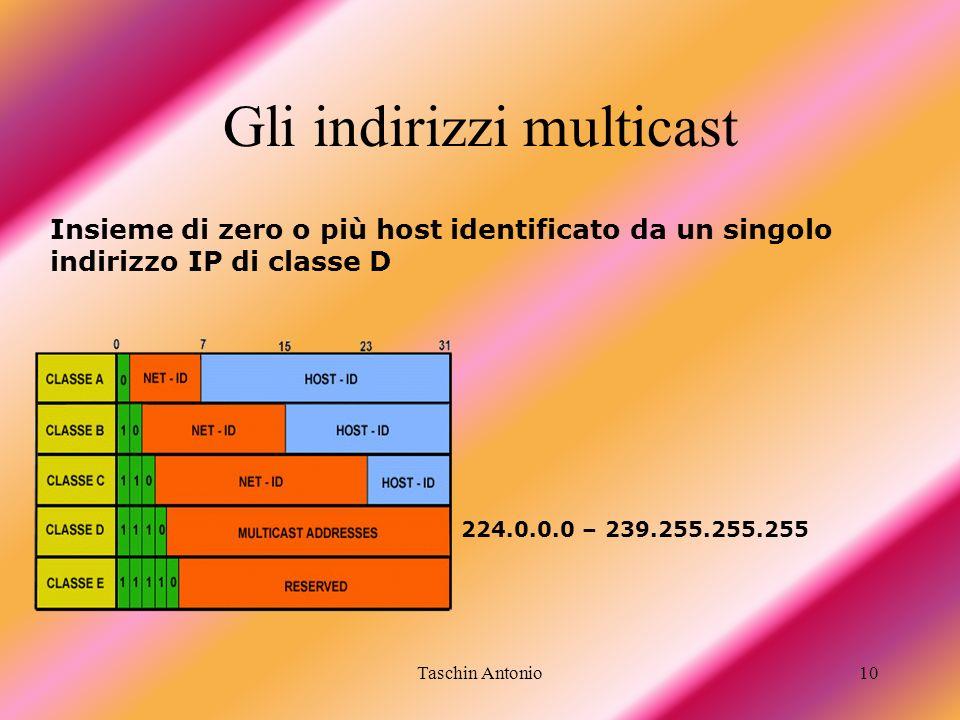 Taschin Antonio10 Gli indirizzi multicast 224.0.0.0 – 239.255.255.255 Insieme di zero o più host identificato da un singolo indirizzo IP di classe D