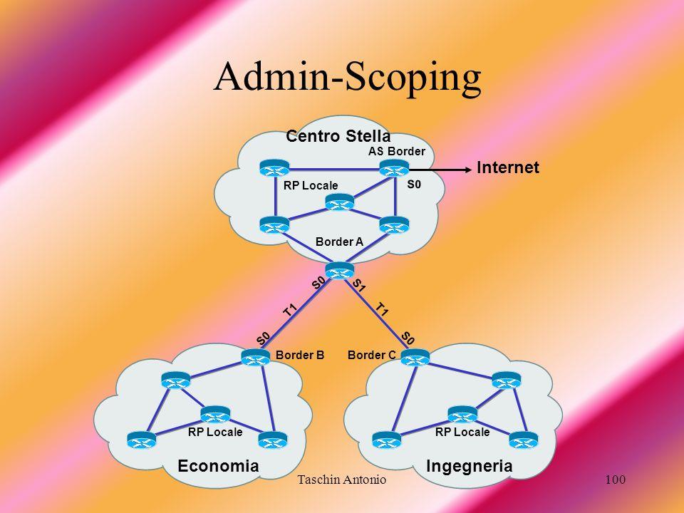 Taschin Antonio100 Admin-Scoping EconomiaIngegneria Centro Stella T1 S1 S0 RP Locale Internet T1 S0 RP Locale Border BBorder C Border A AS Border S0