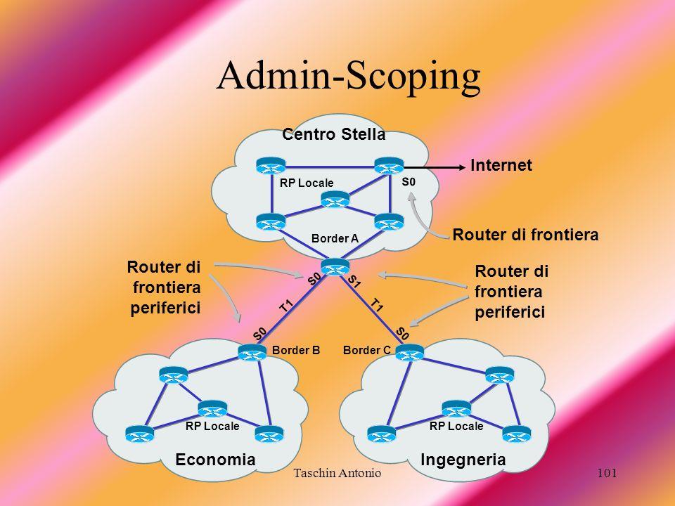 Taschin Antonio101 EconomiaIngegneria Centro Stella RP Locale Internet RP Locale Border BBorder C Border A S0 Admin-Scoping Router di frontiera perife