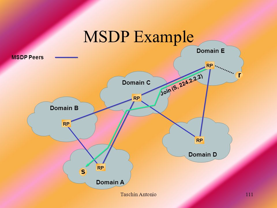 Taschin Antonio111 Domain C Domain B Domain D Domain E s Domain A RP r MSDP Peers Join (S, 224.2.2.2) MSDP Example RP