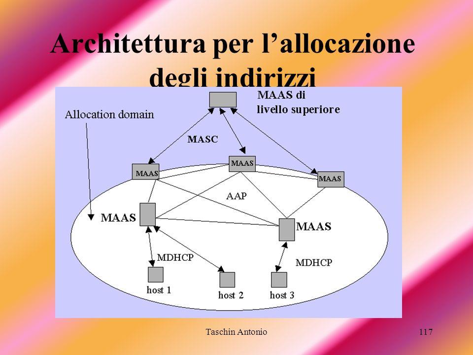 Taschin Antonio117 Architettura per lallocazione degli indirizzi