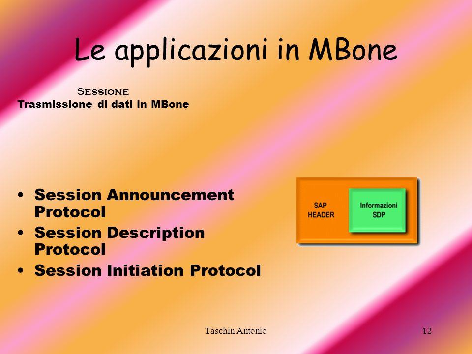 Taschin Antonio12 Le applicazioni in MBone Session Announcement Protocol Session Description Protocol Session Initiation Protocol Sessione Trasmission