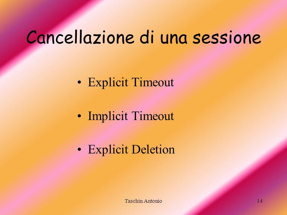 Taschin Antonio14 Cancellazione di una sessione Explicit Timeout Implicit Timeout Explicit Deletion
