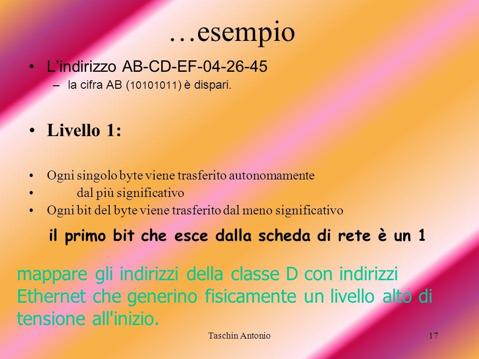 Taschin Antonio17 …esempio Lindirizzo AB-CD-EF-04-26-45 –la cifra AB ( 10101011 ) è dispari. Livello 1: Ogni singolo byte viene trasferito autonomamen