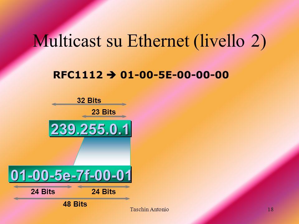 Taschin Antonio18 01-00-5e-7f-00-01 239.255.0.1 32 Bits 23 Bits 24 Bits 48 Bits Multicast su Ethernet (livello 2) RFC1112 01-00-5E-00-00-00