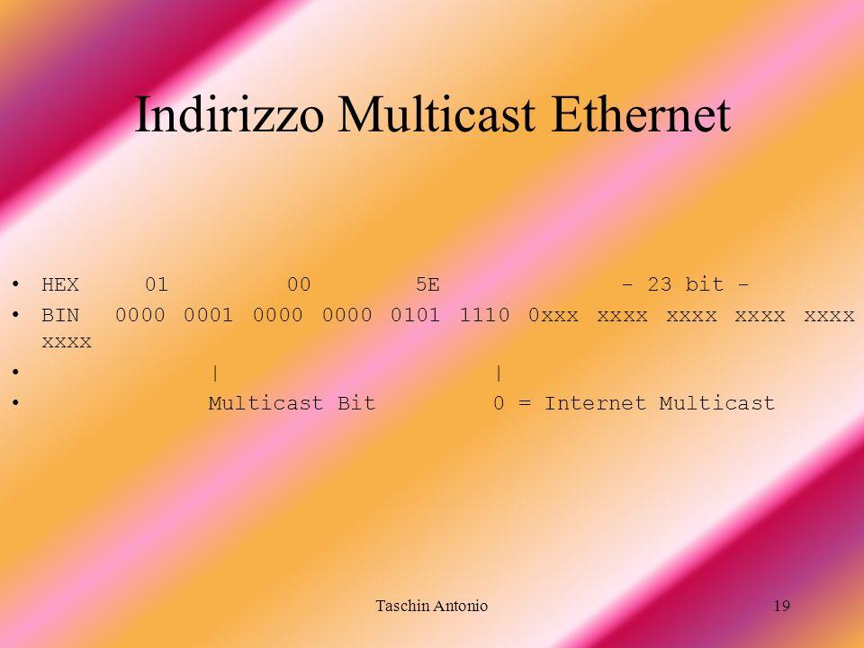 Taschin Antonio19 Indirizzo Multicast Ethernet HEX 01 00 5E - 23 bit - BIN 0000 0001 0000 0000 0101 1110 0xxx xxxx xxxx xxxx xxxx xxxx | Multicast Bit
