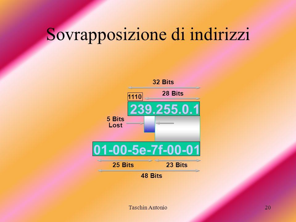 Taschin Antonio20 Sovrapposizione di indirizzi 32 Bits 28 Bits 25 Bits23 Bits 48 Bits 01-00-5e-7f-00-01 239.255.0.1 1110 5 Bits Lost