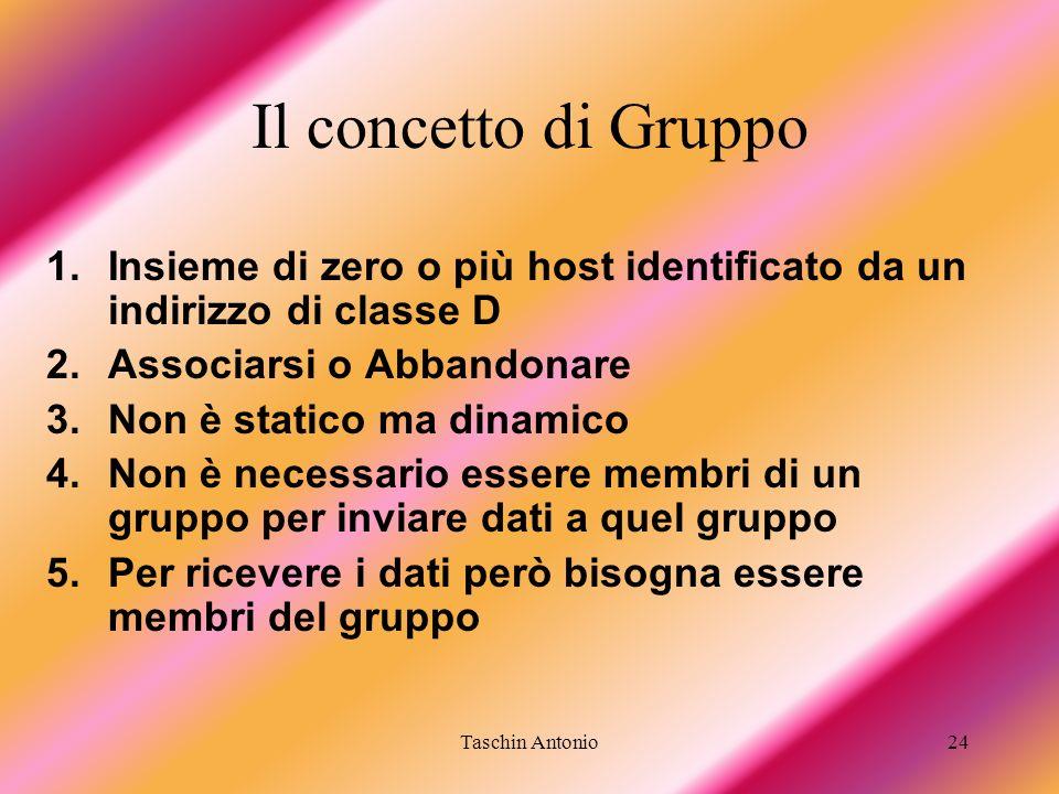 Taschin Antonio24 Il concetto di Gruppo 1.Insieme di zero o più host identificato da un indirizzo di classe D 2.Associarsi o Abbandonare 3.Non è stati