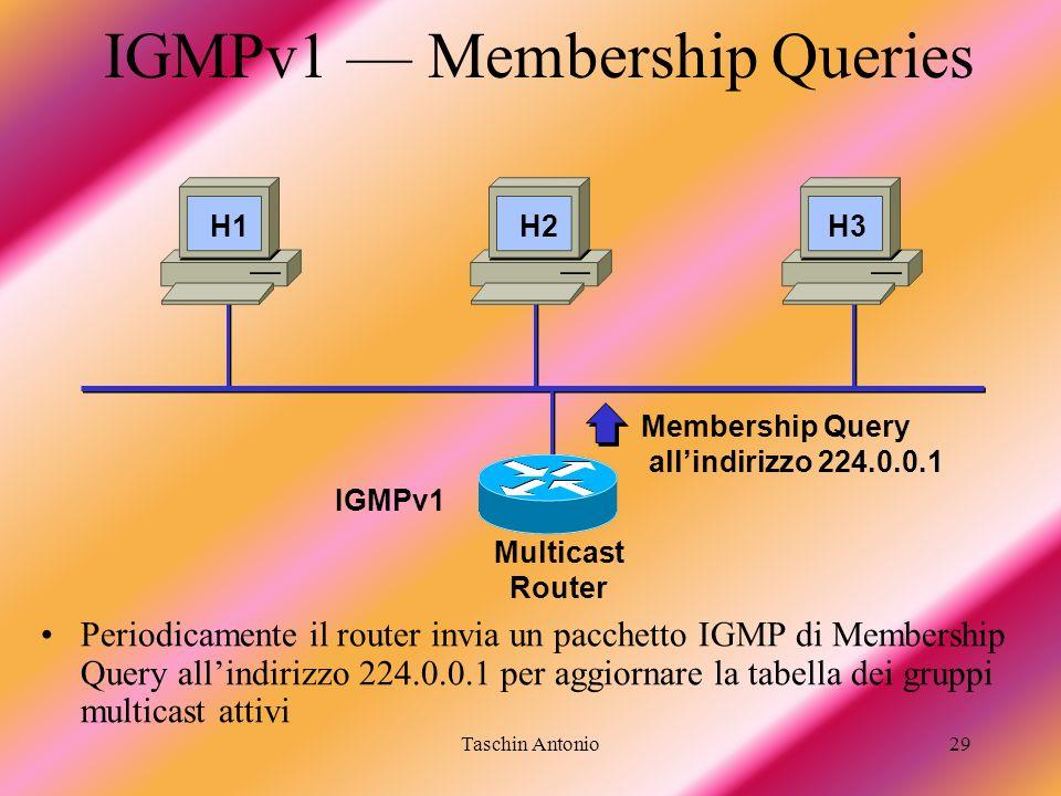 Taschin Antonio29 Membership Query allindirizzo 224.0.0.1 Multicast Router IGMPv1 Membership Queries Periodicamente il router invia un pacchetto IGMP