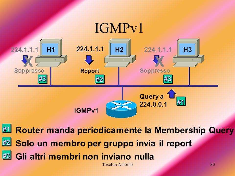 Taschin Antonio30 IGMPv1 #1 Router manda periodicamente la Membership Query Query a 224.0.0.1 #1 #2 Solo un membro per gruppo invia il report 224.1.1.