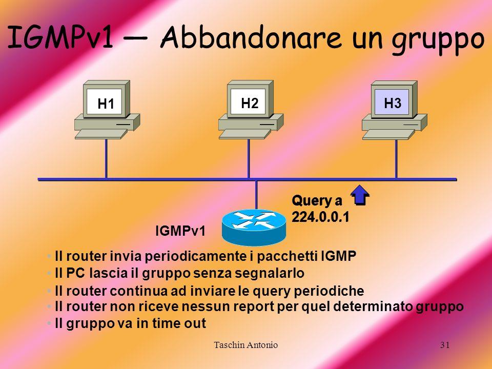 Taschin Antonio31 H3 Il router invia periodicamente i pacchetti IGMP Query a 224.0.0.1 Il PC lascia il gruppo senza segnalarlo H3 Il router continua a