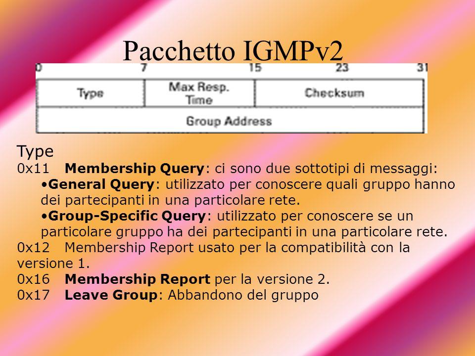 Pacchetto IGMPv2 Type 0x11Membership Query: ci sono due sottotipi di messaggi: General Query: utilizzato per conoscere quali gruppo hanno dei partecip