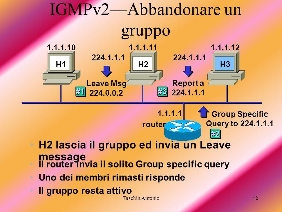 Taschin Antonio42 IGMPv2Abbandonare un gruppo H2 lascia il gruppo ed invia un Leave message 1.1.1.1 H1 H2 H3 1.1.1.101.1.1.111.1.1.12 H2 Leave Msg 224
