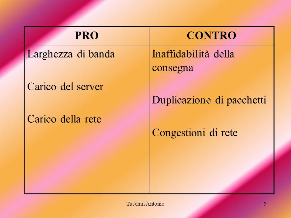 Taschin Antonio5 PROCONTRO Larghezza di banda Carico del server Carico della rete Inaffidabilità della consegna Duplicazione di pacchetti Congestioni