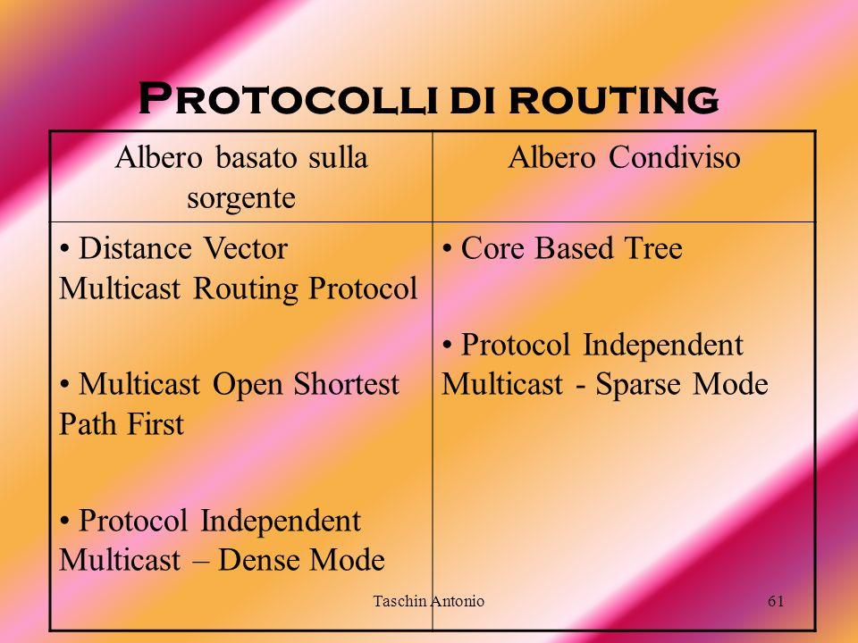 Taschin Antonio61 Protocolli di routing Albero basato sulla sorgente Albero Condiviso Distance Vector Multicast Routing Protocol Multicast Open Shorte