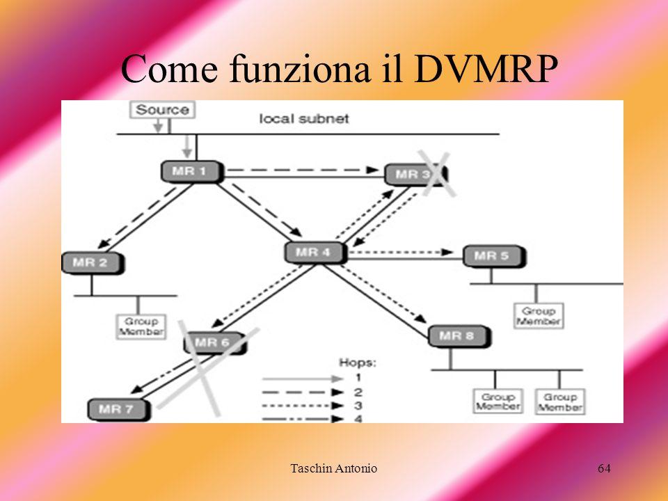 Taschin Antonio64 Come funziona il DVMRP