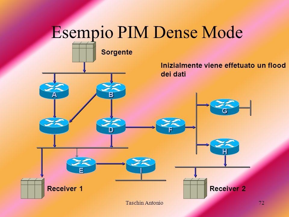 Taschin Antonio72 Inizialmente viene effetuato un flood dei dati Sorgente Esempio PIM Dense Mode IE Receiver 1 DF BA G H Receiver 2