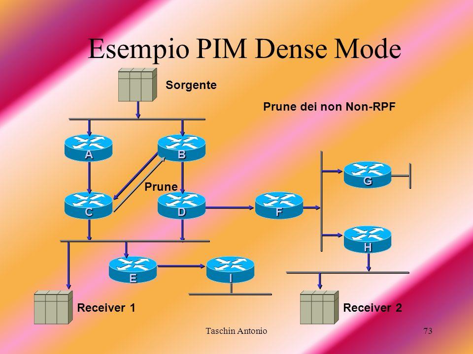 Taschin Antonio73 Prune dei non Non-RPF Sorgente Prune Receiver 1 Esempio PIM Dense Mode DF IBCAE G H Receiver 2