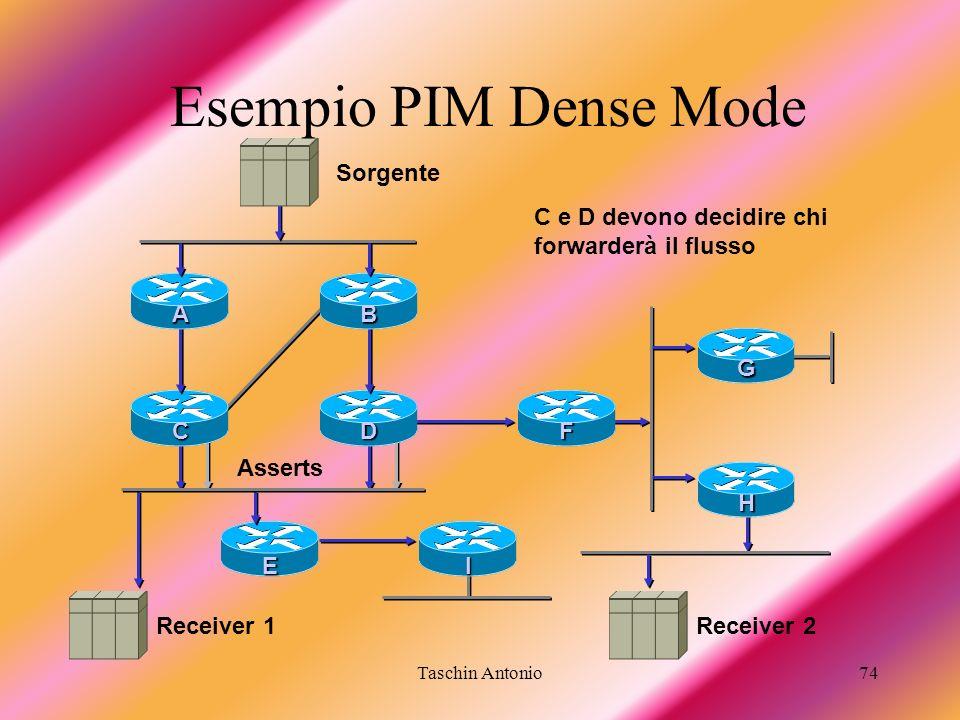 Taschin Antonio74 C e D devono decidire chi forwarderà il flusso Sorgente Asserts Receiver 1 DF IBCAE G H Esempio PIM Dense Mode Receiver 2