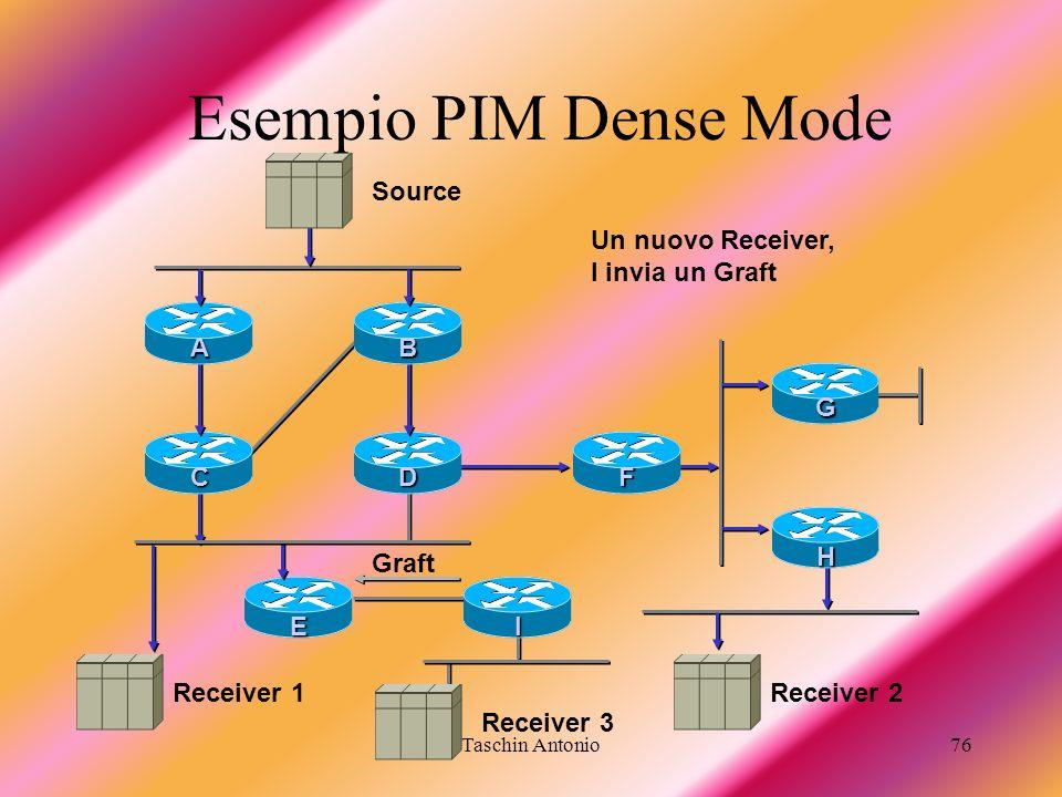 Taschin Antonio76 Source Graft Receiver 3 Un nuovo Receiver, I invia un Graft DF IBCAE G H Esempio PIM Dense Mode Receiver 1 Receiver 2