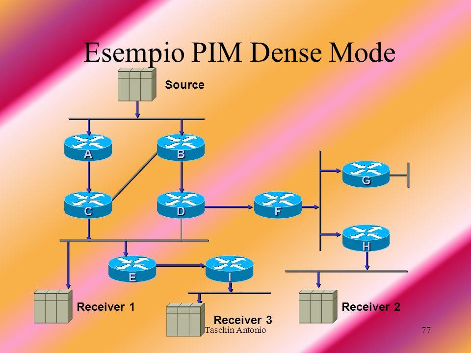 Taschin Antonio77 Source Receiver 3 Receiver 1 DF IBCAE G H Esempio PIM Dense Mode Receiver 2
