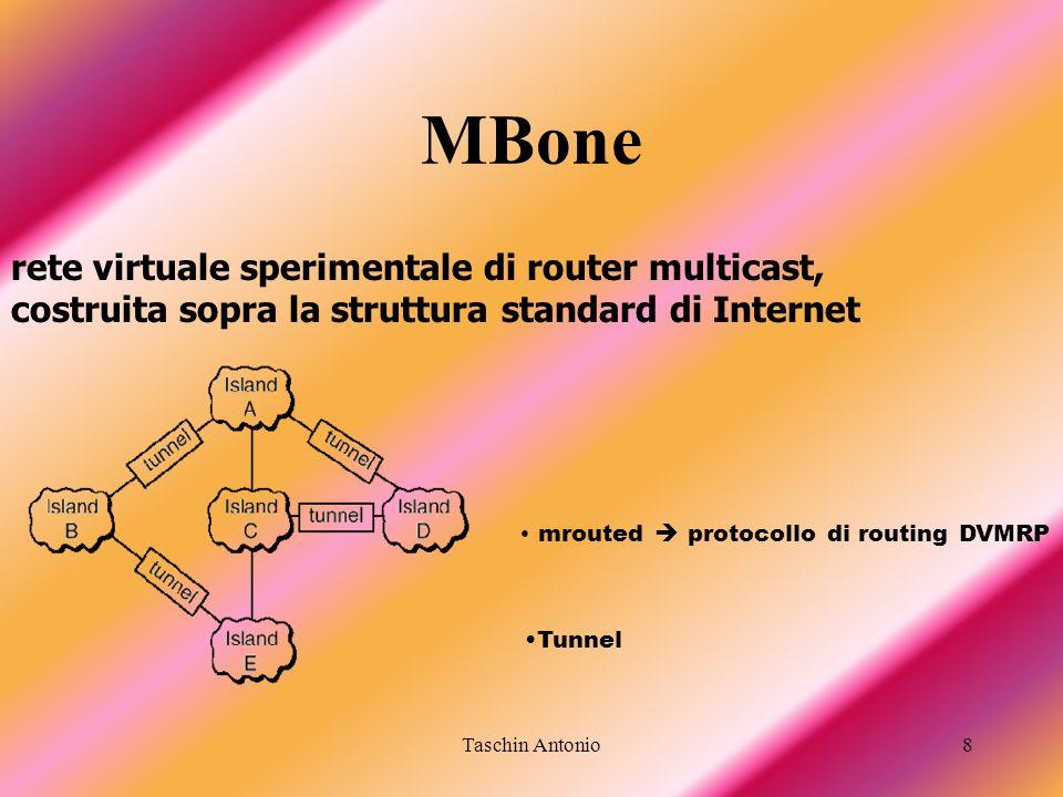 Taschin Antonio8 MBone Tunnel rete virtuale sperimentale di router multicast, costruita sopra la struttura standard di Internet mrouted protocollo di