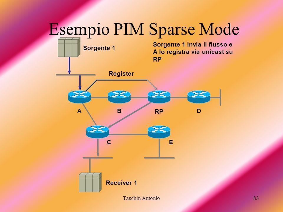 Taschin Antonio83 Receiver 1 BA RP D Sorgente 1 Sorgente 1 invia il flusso e A lo registra via unicast su RP Register EC Esempio PIM Sparse Mode