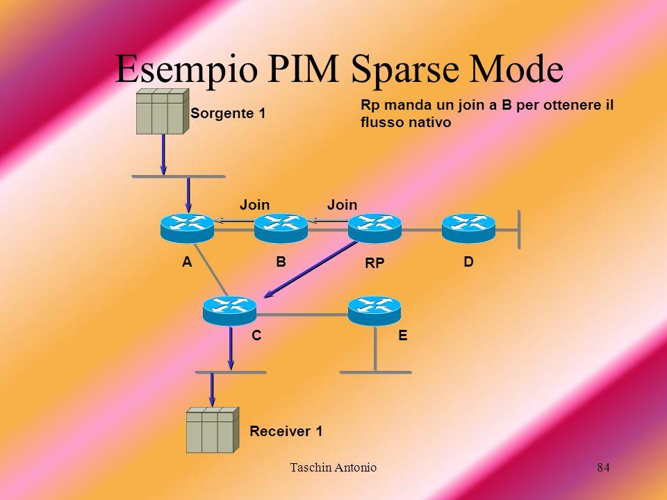 Taschin Antonio84 Receiver 1 BA RP D Rp manda un join a B per ottenere il flusso nativo Join Sorgente 1 EC Esempio PIM Sparse Mode