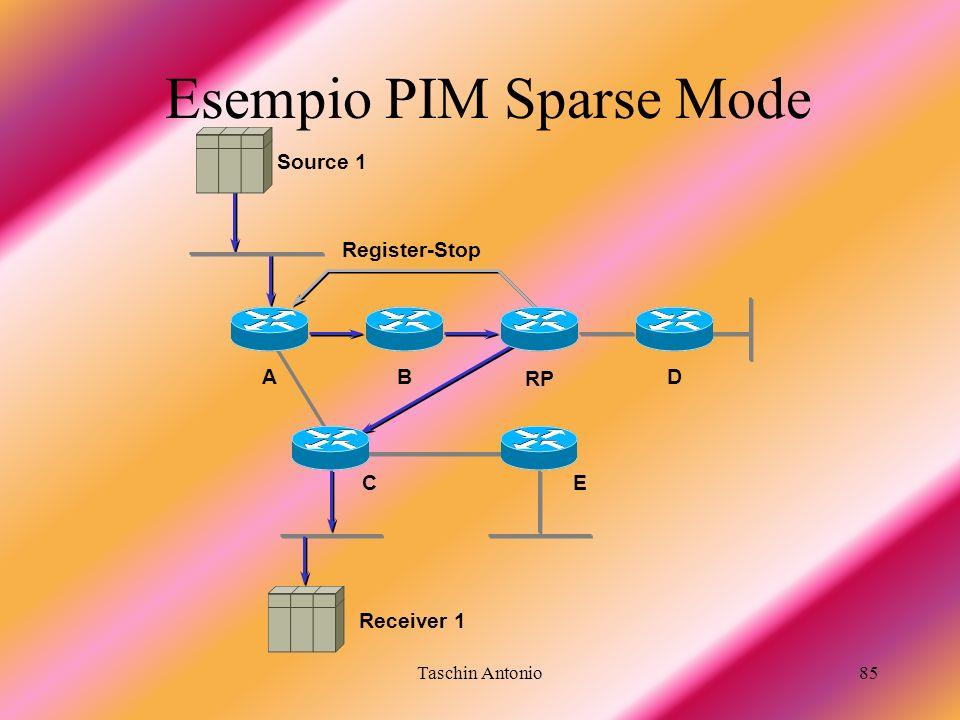 Taschin Antonio85 Receiver 1 BA RP D Register-Stop Source 1 EC Esempio PIM Sparse Mode