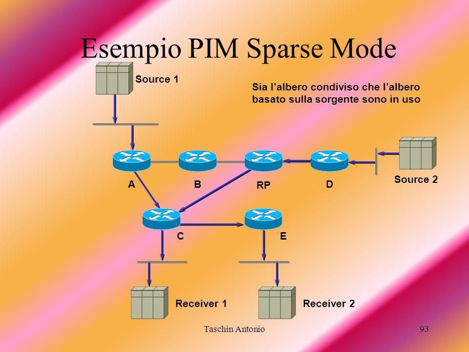 Taschin Antonio93 Esempio PIM Sparse Mode Receiver 1 BA RP D Sia lalbero condiviso che lalbero basato sulla sorgente sono in uso Receiver 2 Source 2 S