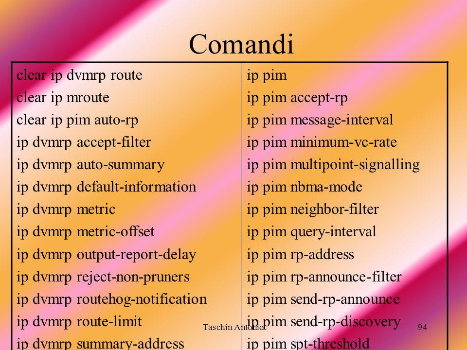 Taschin Antonio94 Comandi clear ip dvmrp route clear ip mroute clear ip pim auto-rp ip dvmrp accept-filter ip dvmrp auto-summary ip dvmrp default-info