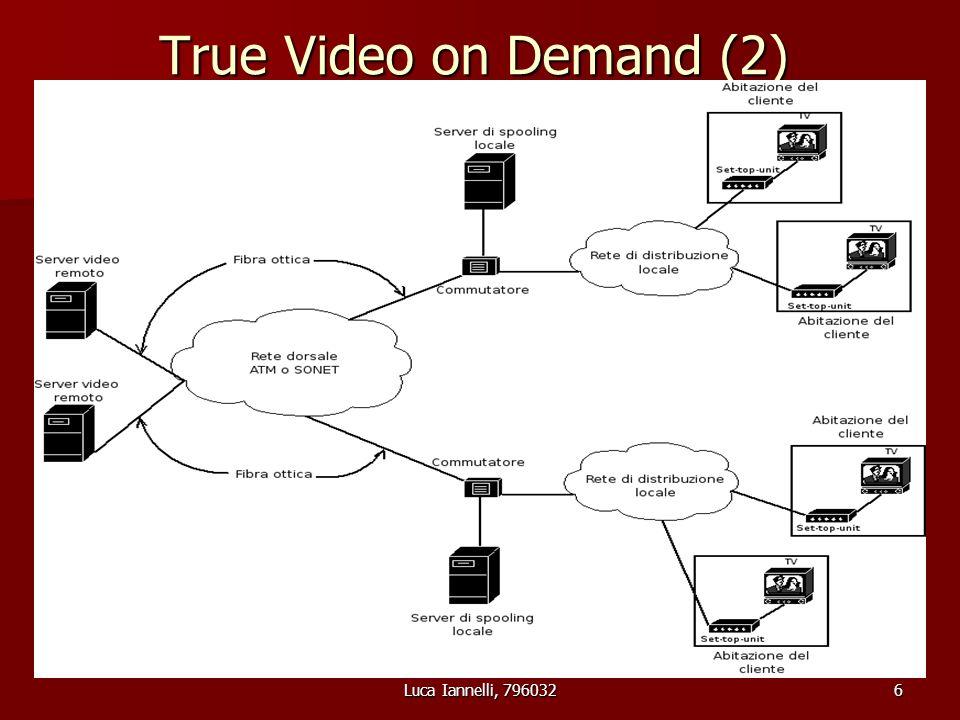 Luca Iannelli, 7960327 La rete di distribuzione Dorsale a banda elevata (ATM) commutata + Reti di distribuzione locale non commutata Dorsale: server video remoti connessi da fibra Rete di distrib.